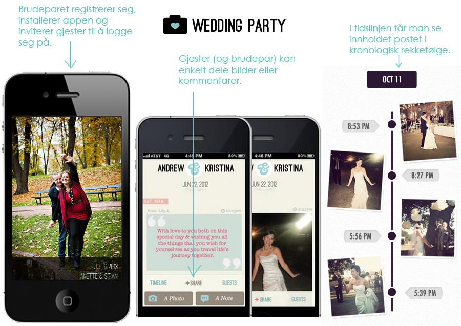 Flørte og koble opp dating app